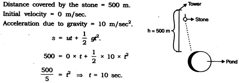 NCERT Solutions for Class 9 Science Chapter 12 Sound Extra Questions Q13