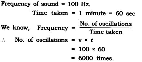 NCERT Solutions for Class 9 Science Chapter 12 Sound Extra Questions Q9