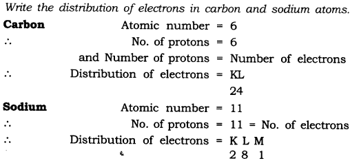 NCERT Solutions for Class 9 Science Chapter 4 Structure of Atom Intext QUestions Page 50 Q1