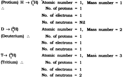 NCERT Solutions for Class 9 Science Chapter 4 Structure of Atom Intext QUestions Page 53 Q1