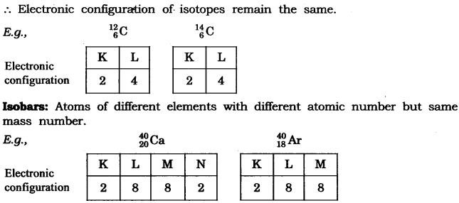 NCERT Solutions for Class 9 Science Chapter 4 Structure of Atom Intext QUestions Page 53 Q2