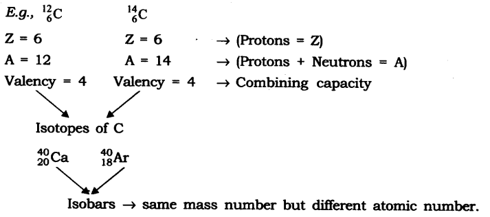 NCERT Solutions for Class 9 Science Chapter 4 Structure of Atom LAQ Q4