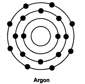 NCERT Solutions for Class 9 Science Chapter 4 Structure of Atom SAQ Q3.1