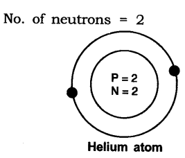 NCERT Solutions for Class 9 Science Chapter 4 Structure of Atom SAQ Q3