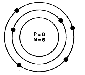 NCERT Solutions for Class 9 Science Chapter 4 Structure of Atom Textbook Questions Q8