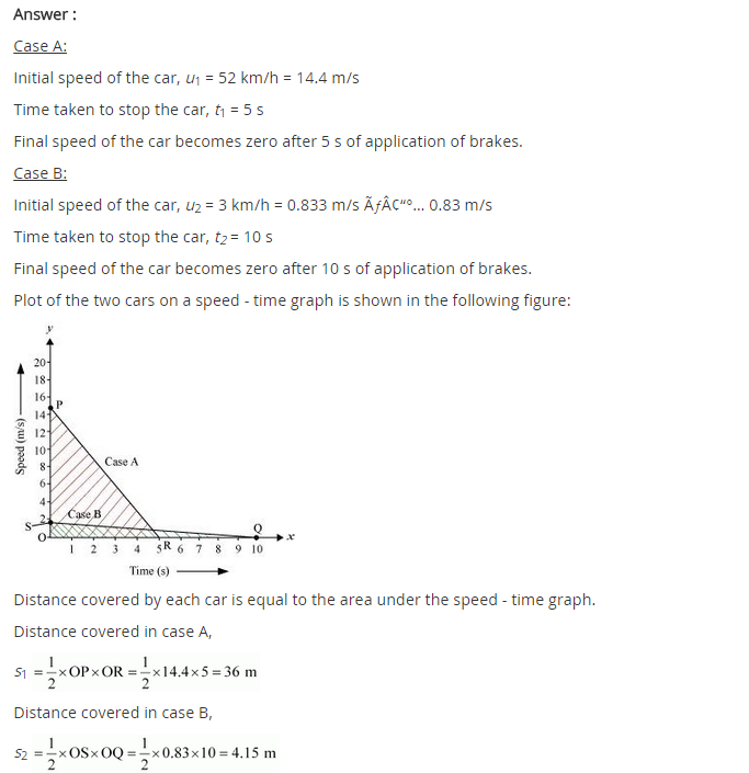 NCERT Solutions for Class 9 Science Chapter 8 Motion 15