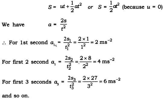 NCERT Solutions for Class 9 Science Chapter 9 Force and Laws of Motion Additional Exercises Q1.1