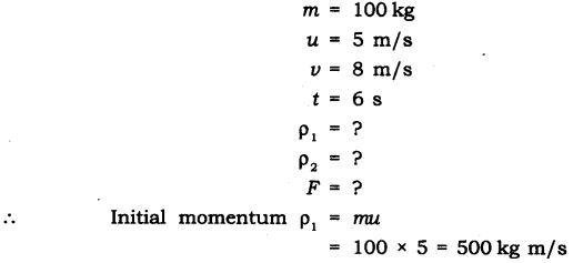 NCERT Solutions for Class 9 Science Chapter 9 Force and Laws of Motion Extra Questions Q16