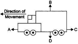 NCERT Solutions for Class 9 Science Chapter 9 Force and Laws of Motion VSAQ Q15