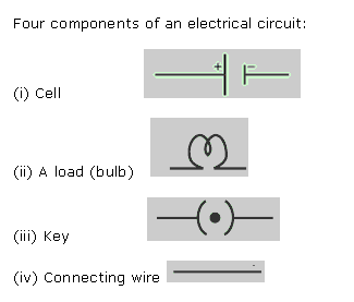 Frank ICSE Class 10 Physics Solutions Current Electricity 2
