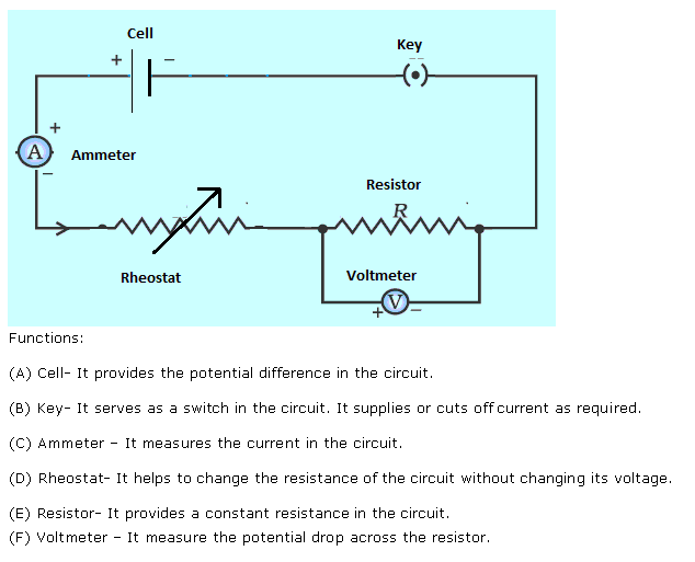 Frank ICSE Class 10 Physics Solutions Current Electricity 26