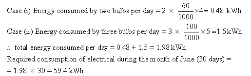 Frank ICSE Class 10 Physics Solutions Current Electricity 46