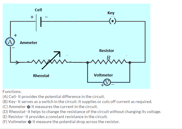 Frank ICSE Class 10 Physics Solutions Current Electricity 47