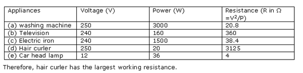 Frank ICSE Class 10 Physics Solutions Current Electricity 75