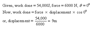 Frank ICSE Class 10 Physics Solutions Force, Work, Energy and Power 16
