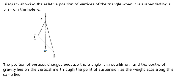 Frank ICSE Class 10 Physics Solutions Force, Work, Energy and Power 35