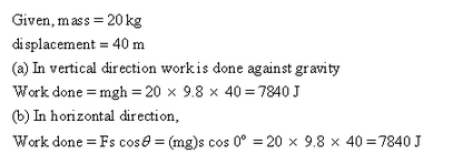 Frank ICSE Class 10 Physics Solutions Force, Work, Energy and Power 41