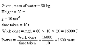 Frank ICSE Class 10 Physics Solutions Force, Work, Energy and Power 46