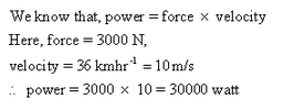 Frank ICSE Class 10 Physics Solutions Force, Work, Energy and Power 47