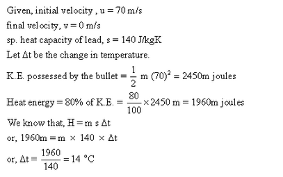 Frank ICSE Class 10 Physics Solutions Force, Work, Energy and Power 54