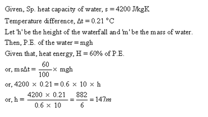 Frank ICSE Class 10 Physics Solutions Force, Work, Energy and Power 55