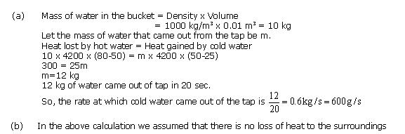 Frank ICSE Class 10 Physics Solutions Heat 16