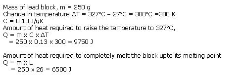 Frank ICSE Class 10 Physics Solutions Heat 21