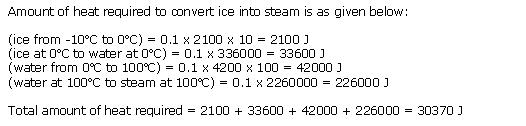 Frank ICSE Class 10 Physics Solutions Heat 22