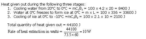 Frank ICSE Class 10 Physics Solutions Heat 23