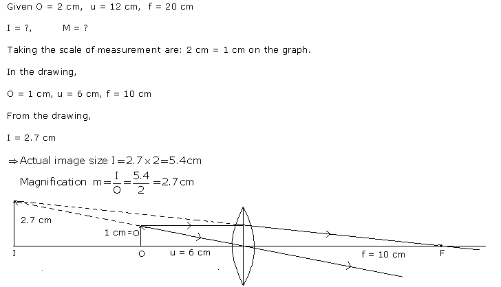 Frank ICSE Class 10 Physics Solutions Light 29
