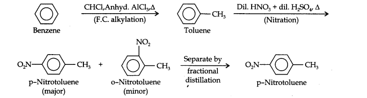 NCERT Solutions for Class 11 Chemistry Chapter 13 Hydrocarbons Q13.2