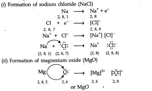 NCERT Solutions for Class 11 Chemistry Chapter 4 Chemical Bonding and Molecular Structure SAQ Q1