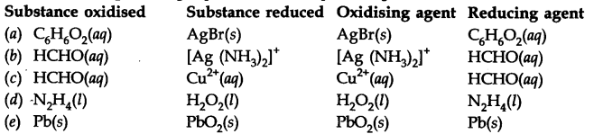 NCERT Solutions for Class 11 Chemistry Chapter 8 Redox Reactions Q13.1
