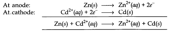 NCERT Solutions for Class 11 Chemistry Chapter 8 Redox Reactions SAQ Q7.1