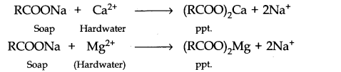 NCERT Solutions for Class 11 Chemistry Chapter 9 Hydrogen SAQ Q5.1