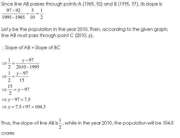 NCERT Solutions for Class 11 Maths Chapter 10 Straight Lines Ex 10.1 Q14.1