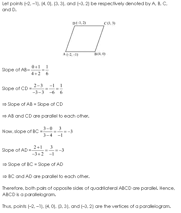 NCERT Solutions for Class 11 Maths Chapter 10 Straight Lines Ex 10.1 Q9.1