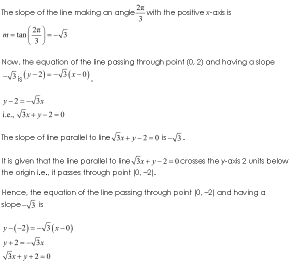 NCERT Solutions for Class 11 Maths Chapter 10 Straight Lines Ex 10.2 Q14.1