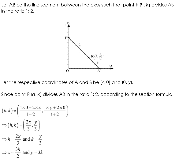 NCERT Solutions for Class 11 Maths Chapter 10 Straight Lines Ex 10.2 Q19.1