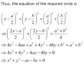 NCERT Solutions for Class 11 Maths Chapter 11 Conic Sections Ex 11.1 Q13.2