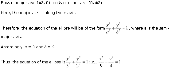 NCERT Solutions for Class 11 Maths Chapter 11 Conic Sections Ex 11.3 Q13.1