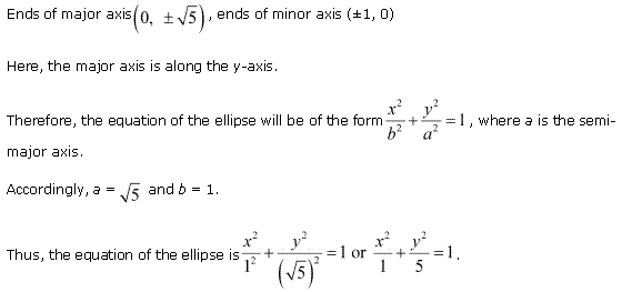 NCERT Solutions for Class 11 Maths Chapter 11 Conic Sections Ex 11.3 Q14.1