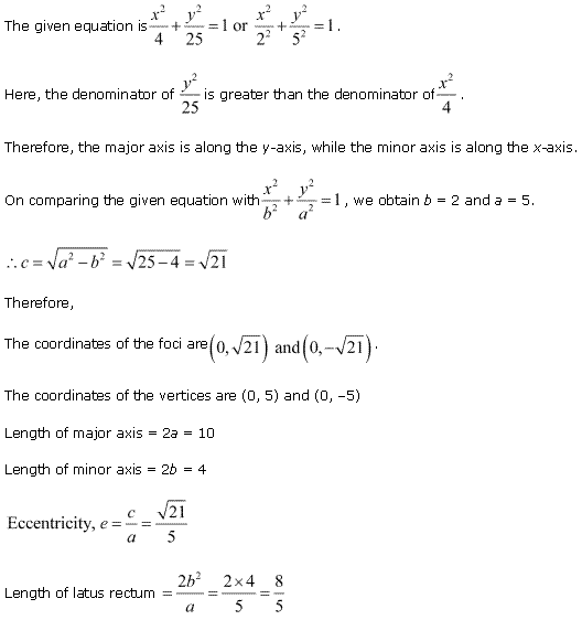 NCERT Solutions for Class 11 Maths Chapter 11 Conic Sections Ex 11.3 Q2.1