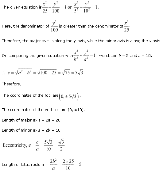 NCERT Solutions for Class 11 Maths Chapter 11 Conic Sections Ex 11.3 Q4.1