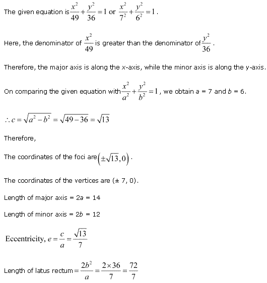 NCERT Solutions for Class 11 Maths Chapter 11 Conic Sections Ex 11.3 Q5.1