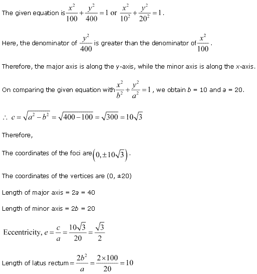 NCERT Solutions for Class 11 Maths Chapter 11 Conic Sections Ex 11.3 Q6.1