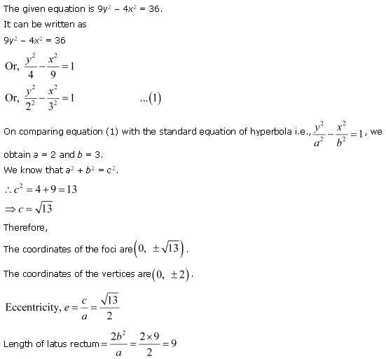 NCERT Solutions for Class 11 Maths Chapter 11 Conic Sections Ex 11.4 Q3.1
