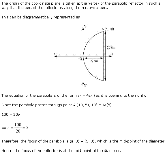 NCERT Solutions for Class 11 Maths Chapter 11 Conic Sections Miscellaneous Ex Q1.1