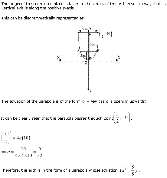 NCERT Solutions for Class 11 Maths Chapter 11 Conic Sections Miscellaneous Ex Q2.1