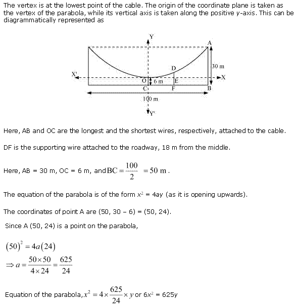 NCERT Solutions for Class 11 Maths Chapter 11 Conic Sections Miscellaneous Ex Q3.1